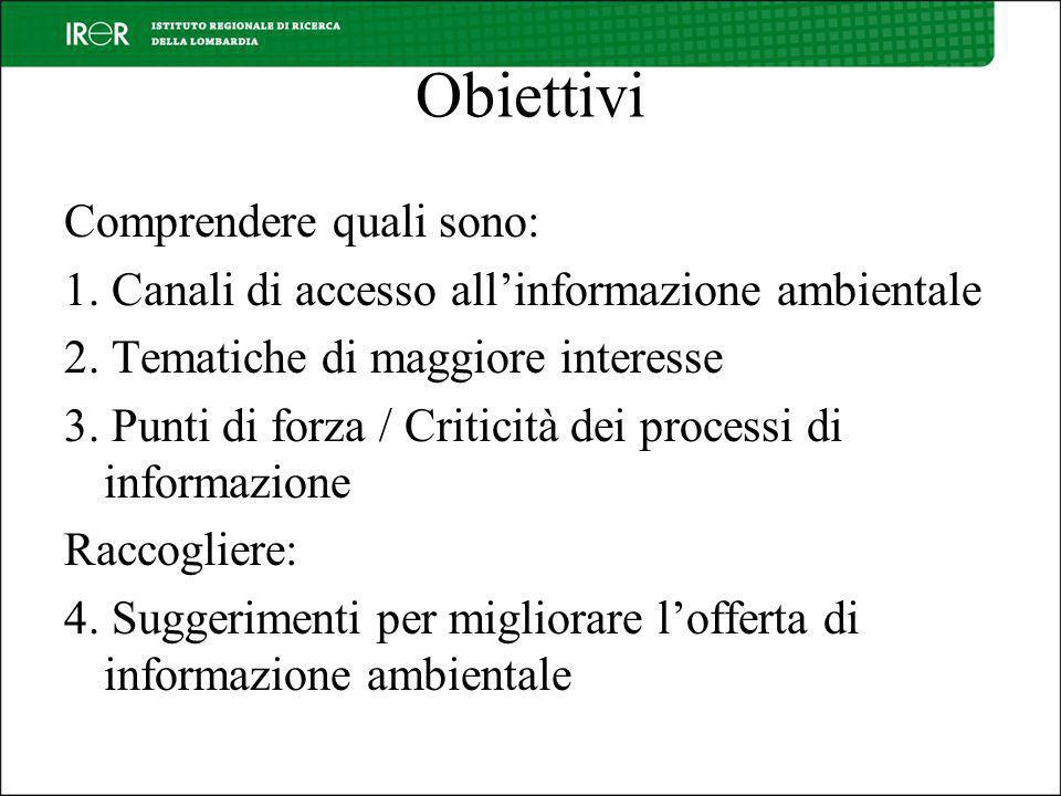 Obiettivi Comprendere quali sono: 1. Canali di accesso allinformazione ambientale 2.