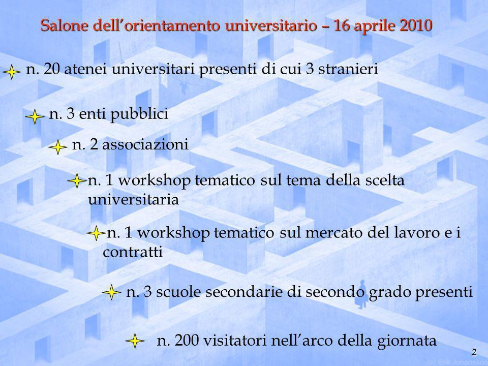 2 Salone dellorientamento universitario – 16 aprile 2010 n. 20 atenei universitari presenti di cui 3 stranieri n. 1 workshop tematico sul tema della s