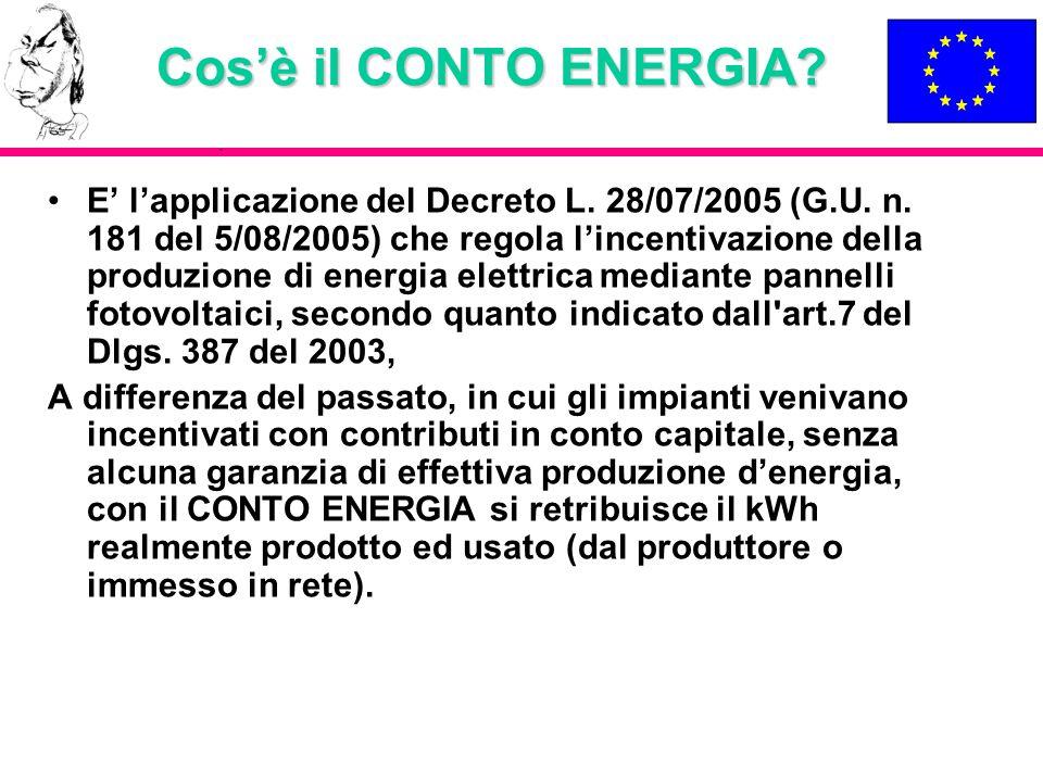 Cosè il CONTO ENERGIA? E lapplicazione del Decreto L. 28/07/2005 (G.U. n. 181 del 5/08/2005) che regola lincentivazione della produzione di energia el