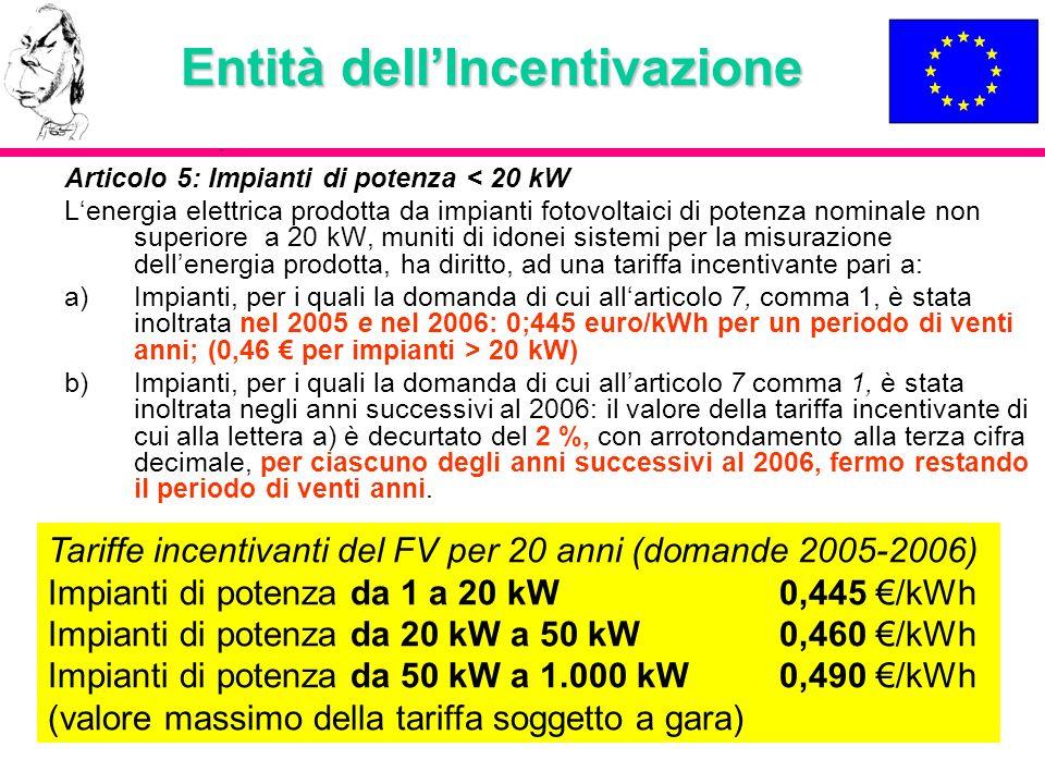 Entità dellIncentivazione Articolo 5: Impianti di potenza < 20 kW Lenergia elettrica prodotta da impianti fotovoltaici di potenza nominale non superio