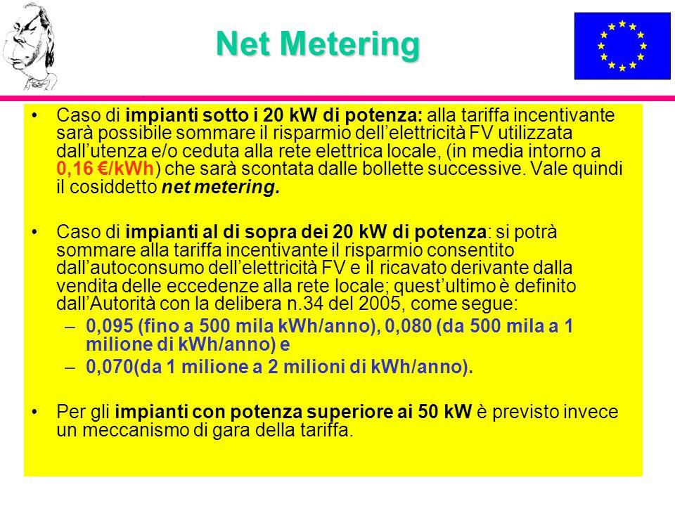Net Metering Caso di impianti sotto i 20 kW di potenza: alla tariffa incentivante sarà possibile sommare il risparmio dellelettricità FV utilizzata da
