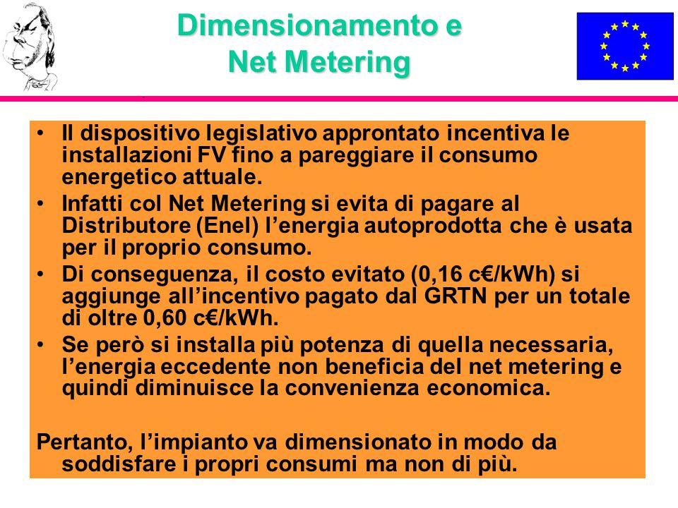 Dimensionamento e Net Metering Il dispositivo legislativo approntato incentiva le installazioni FV fino a pareggiare il consumo energetico attuale. In