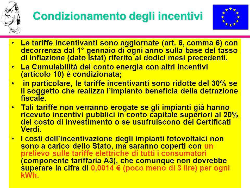Condizionamento degli incentivi Le tariffe incentivanti sono aggiornate (art. 6, comma 6) con decorrenza dal 1° gennaio di ogni anno sulla base del ta
