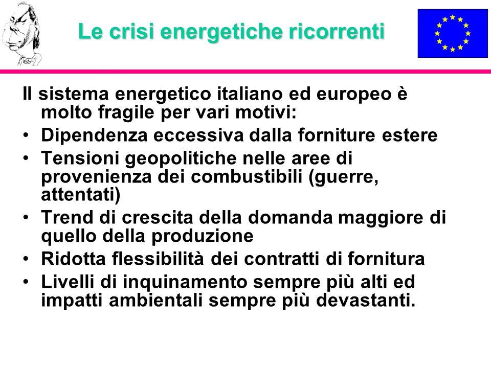 Le crisi energetiche ricorrenti Il sistema energetico italiano ed europeo è molto fragile per vari motivi: Dipendenza eccessiva dalla forniture estere