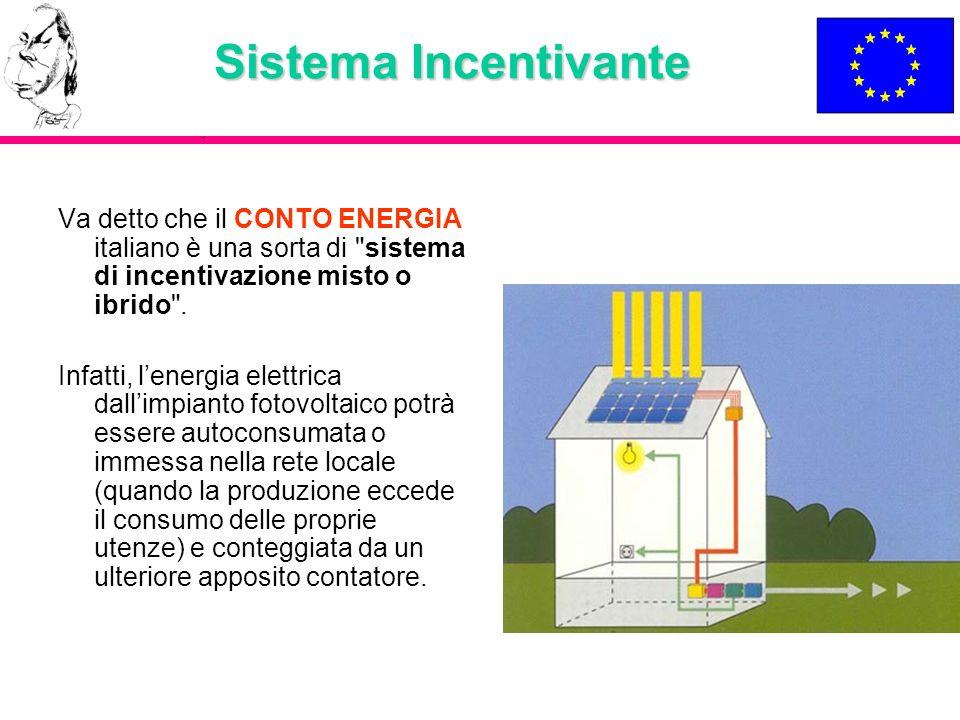 Sistema Incentivante Va detto che il CONTO ENERGIA italiano è una sorta di
