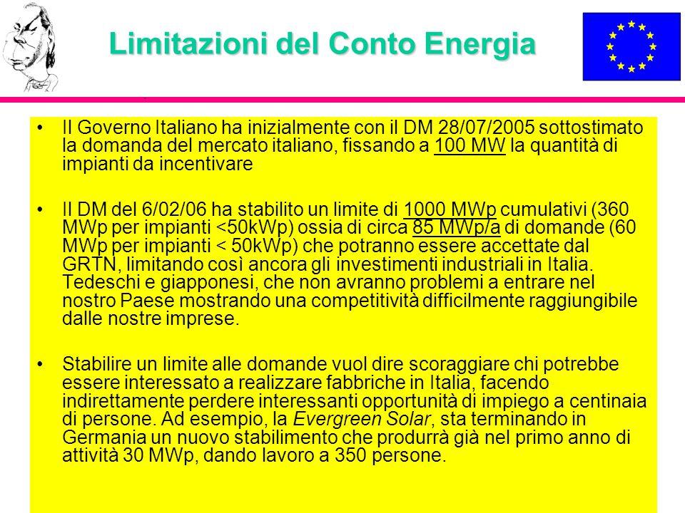 Limitazioni del Conto Energia Il Governo Italiano ha inizialmente con il DM 28/07/2005 sottostimato la domanda del mercato italiano, fissando a 100 MW