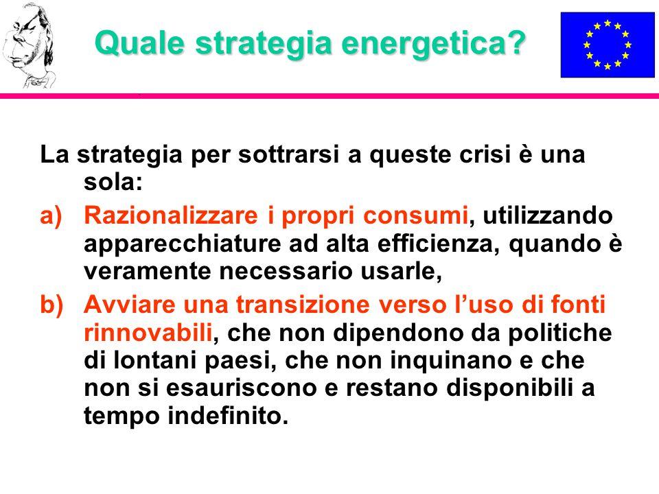Quale strategia energetica? La strategia per sottrarsi a queste crisi è una sola: a)Razionalizzare i propri consumi, utilizzando apparecchiature ad al