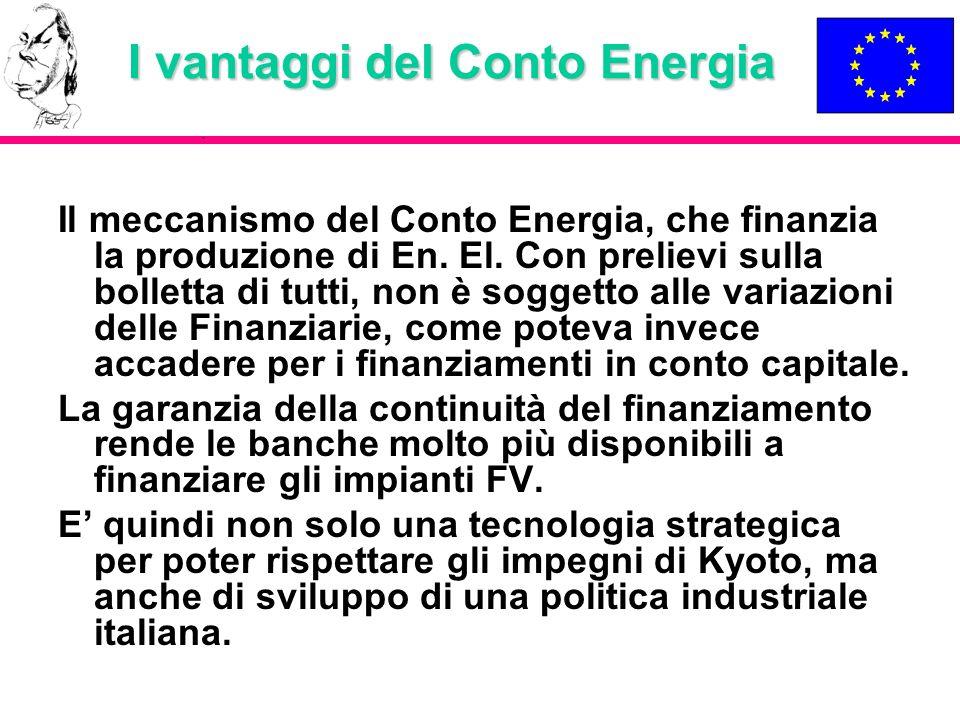 I vantaggi del Conto Energia Il meccanismo del Conto Energia, che finanzia la produzione di En. El. Con prelievi sulla bolletta di tutti, non è sogget