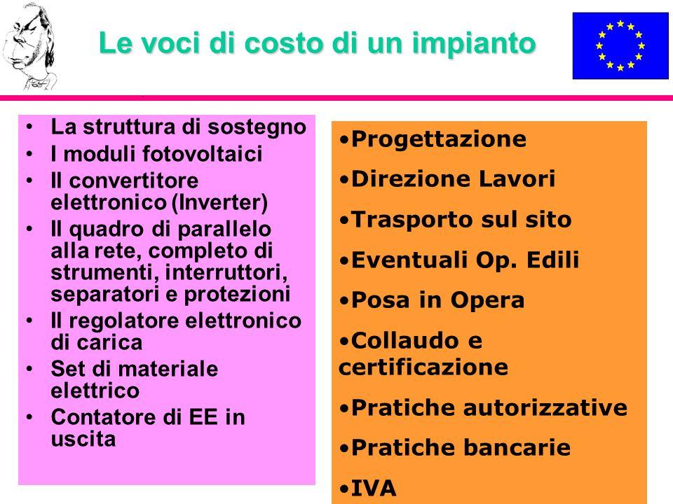 Le voci di costo di un impianto La struttura di sostegno I moduli fotovoltaici Il convertitore elettronico (Inverter) Il quadro di parallelo alla rete
