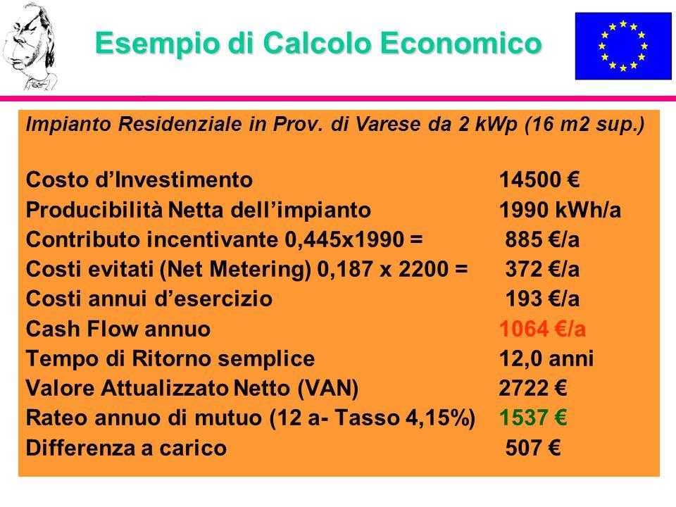 Esempio di Calcolo Economico Impianto Residenziale in Prov. di Varese da 2 kWp (16 m2 sup.) Costo dInvestimento 14500 Producibilità Netta dellimpianto