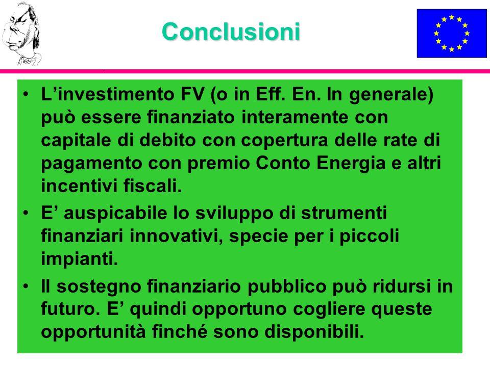 Conclusioni Linvestimento FV (o in Eff. En. In generale) può essere finanziato interamente con capitale di debito con copertura delle rate di pagament
