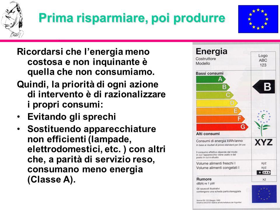 Esempio di Calcolo Economico Impianto Residenziale in Prov.