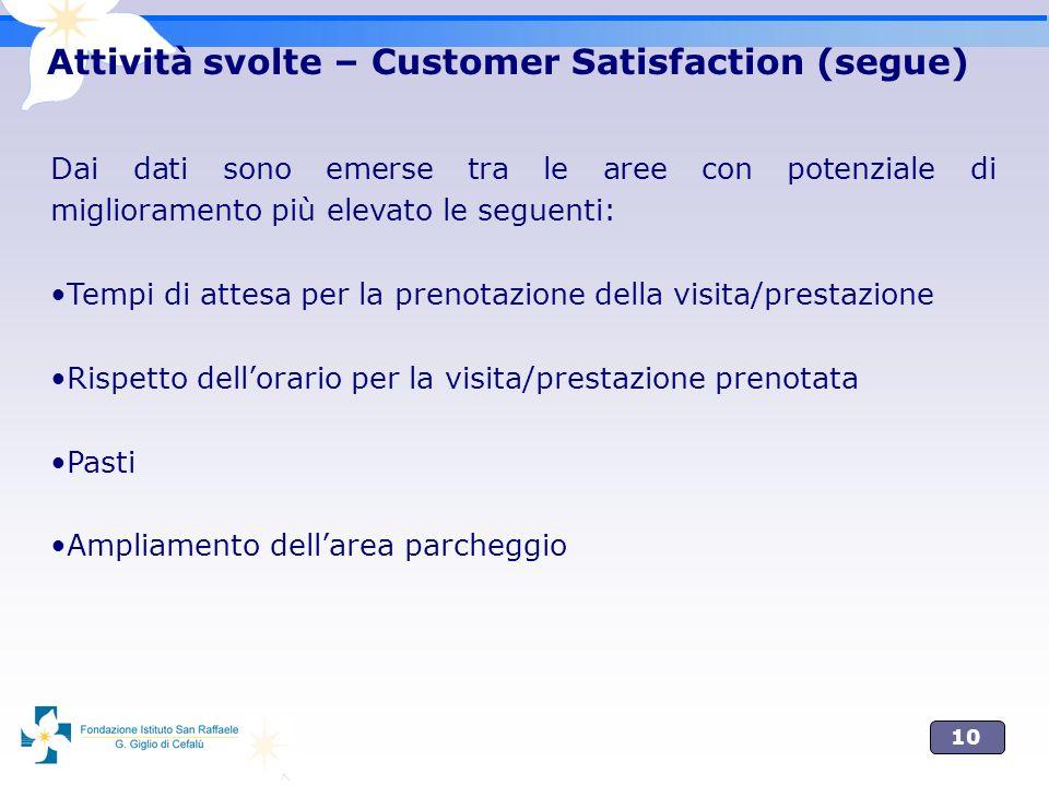 10 Attività svolte – Customer Satisfaction (segue) Dai dati sono emerse tra le aree con potenziale di miglioramento più elevato le seguenti: Tempi di