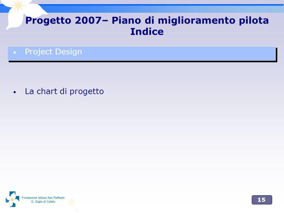 15 Project Design La chart di progetto Progetto 2007– Piano di miglioramento pilota Indice