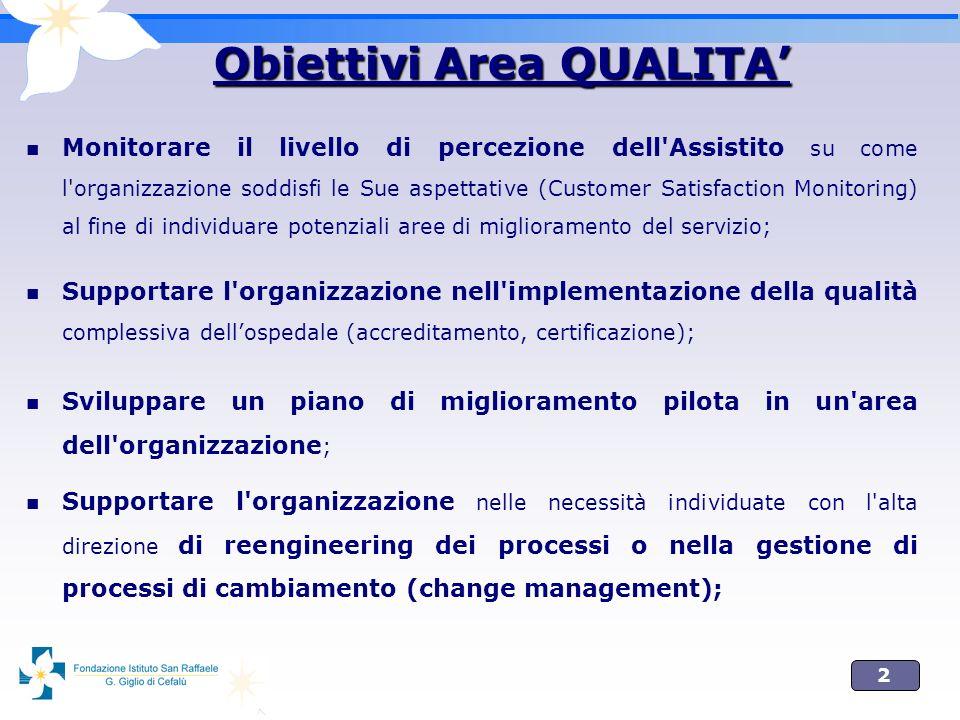 2 Obiettivi Area QUALITA Monitorare il livello di percezione dell'Assistito su come l'organizzazione soddisfi le Sue aspettative (Customer Satisfactio