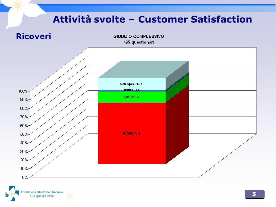 6 Attività svolte – Customer Satisfaction