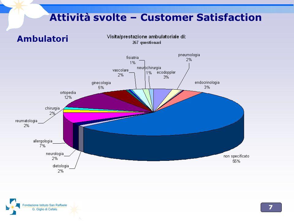 8 Attività svolte – Customer Satisfaction Ambulatori