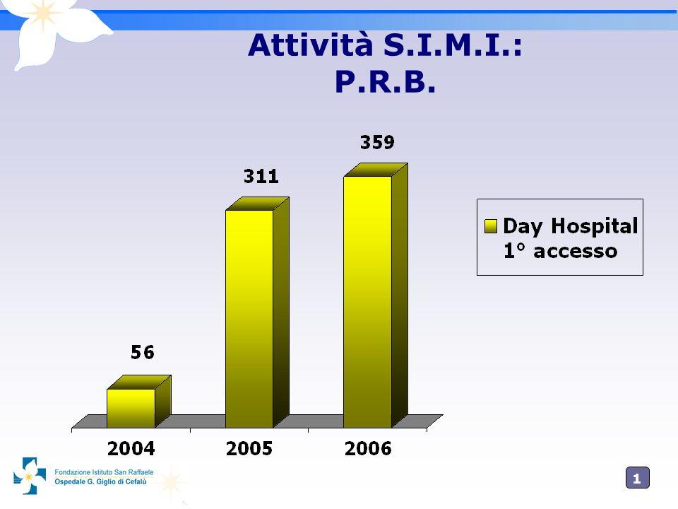 1212 Attività S.I.M.I.: P.R.B.