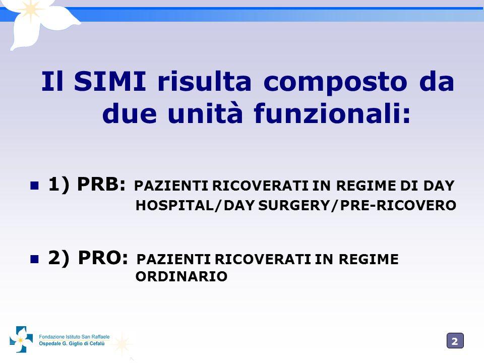 2 Il SIMI risulta composto da due unità funzionali: 1) PRB: PAZIENTI RICOVERATI IN REGIME DI DAY HOSPITAL/DAY SURGERY/PRE-RICOVERO 2) PRO: PAZIENTI RI