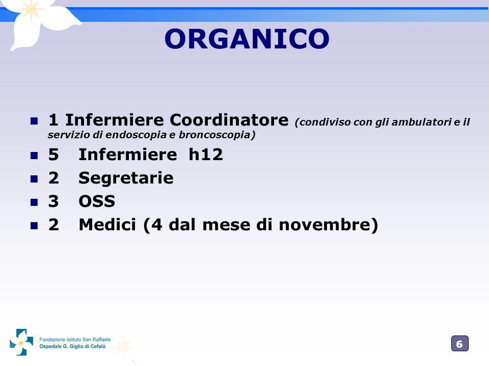 6 ORGANICO 1 Infermiere Coordinatore (condiviso con gli ambulatori e il servizio di endoscopia e broncoscopia) 5 Infermiere h12 2 Segretarie 3 OSS 2Me