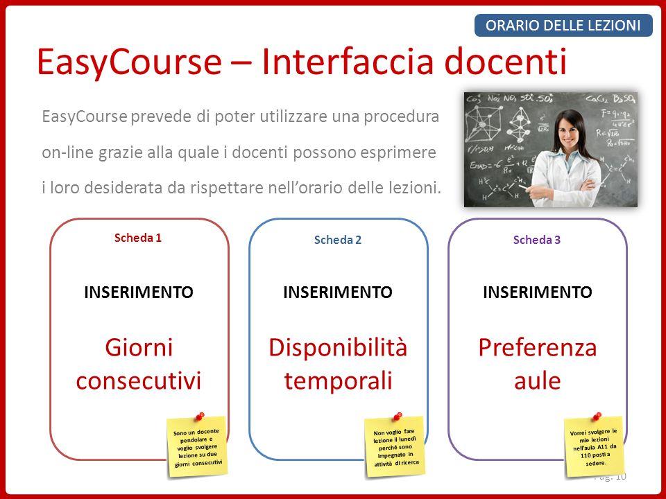 Pag. 10 EasyCourse – Interfaccia docenti ORARIO DELLE LEZIONI EasyCourse prevede di poter utilizzare una procedura on-line grazie alla quale i docenti