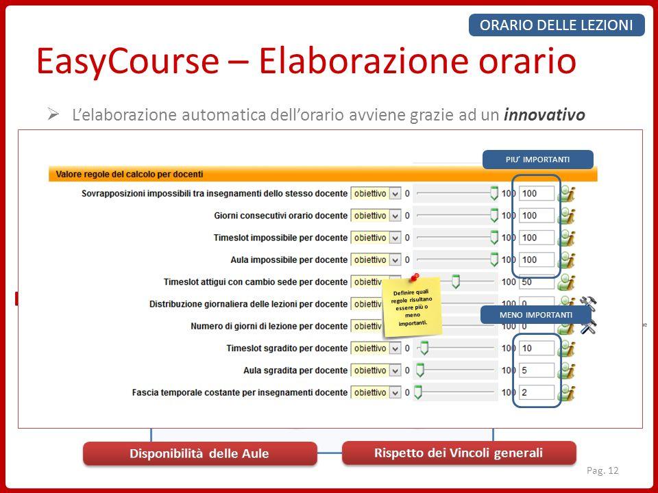 Lelaborazione automatica dellorario avviene grazie ad un innovativo motore algoritmico che prevede la calibrazione delle regole del calcolo del proble