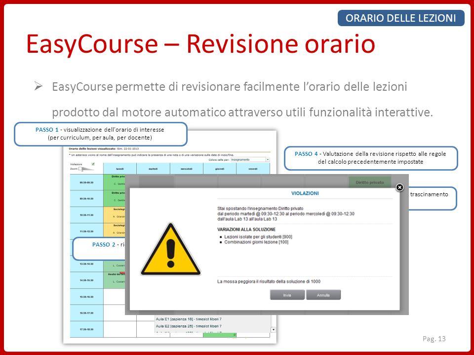 EasyCourse – Revisione orario ORARIO DELLE LEZIONI EasyCourse permette di revisionare facilmente lorario delle lezioni prodotto dal motore automatico