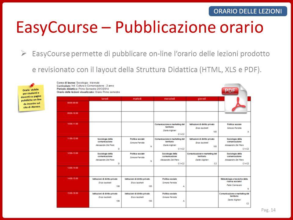 Pag. 14 EasyCourse – Pubblicazione orario ORARIO DELLE LEZIONI EasyCourse permette di pubblicare on-line lorario delle lezioni prodotto e revisionato