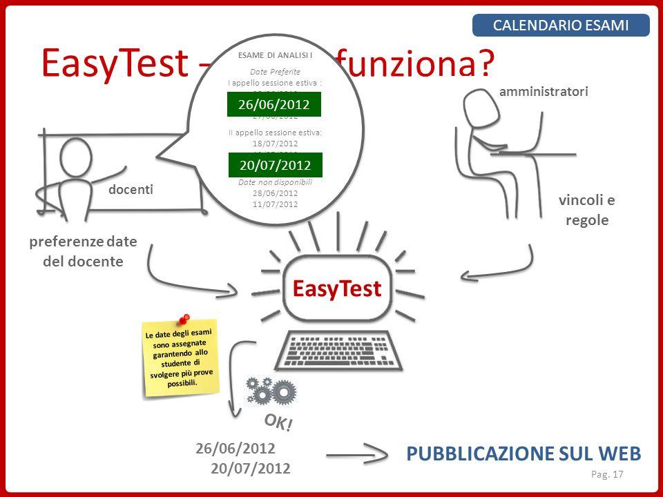 EasyTest – Come funziona? PUBBLICAZIONE SUL WEB EasyTest amministratori docenti ESAME DI ANALISI I Date Preferite I appello sessione estiva : 25/06/20