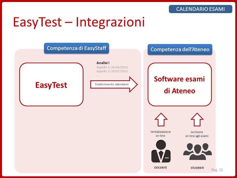Pag. 21 EasyTest Trasferimento calendario Software esami di Ateneo Verbalizzazione on-line Iscrizione on-line agli esami DOCENTE STUDENTI Analisi I Ap