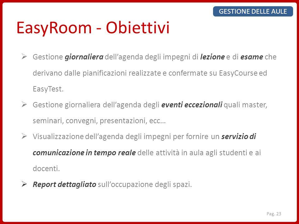 EasyRoom - Obiettivi Gestione giornaliera dellagenda degli impegni di lezione e di esame che derivano dalle pianificazioni realizzate e confermate su