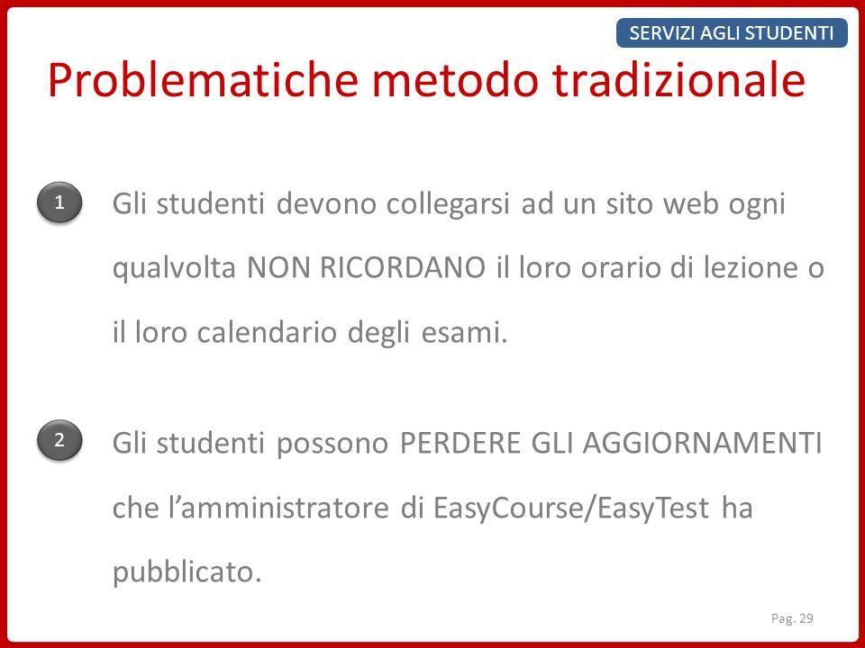 SERVIZI AGLI STUDENTI Problematiche metodo tradizionale Gli studenti devono collegarsi ad un sito web ogni qualvolta NON RICORDANO il loro orario di l