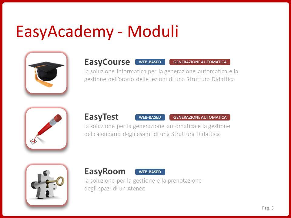 EasyAcademy - Moduli EasyCourse la soluzione informatica per la generazione automatica e la gestione dellorario delle lezioni di una Struttura Didatti