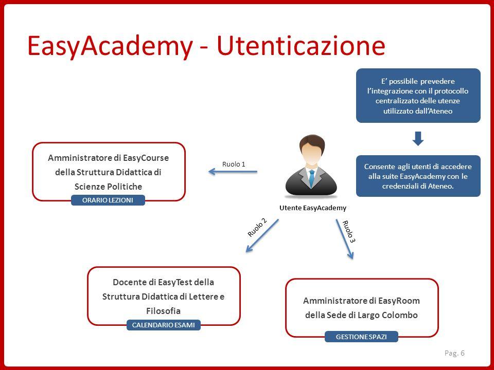 EasyAcademy - Utenticazione Amministratore di EasyCourse della Struttura Didattica di Scienze Politiche Docente di EasyTest della Struttura Didattica