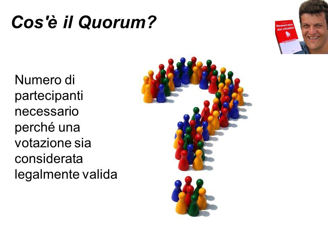 A cosa si applica il quorum.