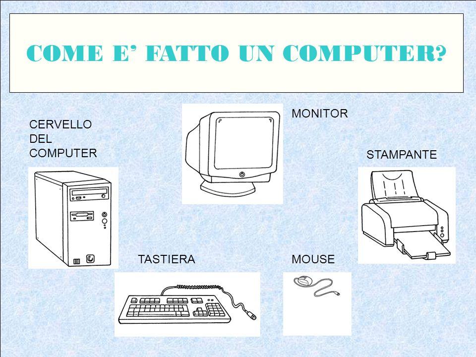 Cosa possiamo fare con un computer? Possiamo guardare i CD, lavorare, disegnare e mandare le lettere. La mamma cerca le ricette per cucinare. Si posso