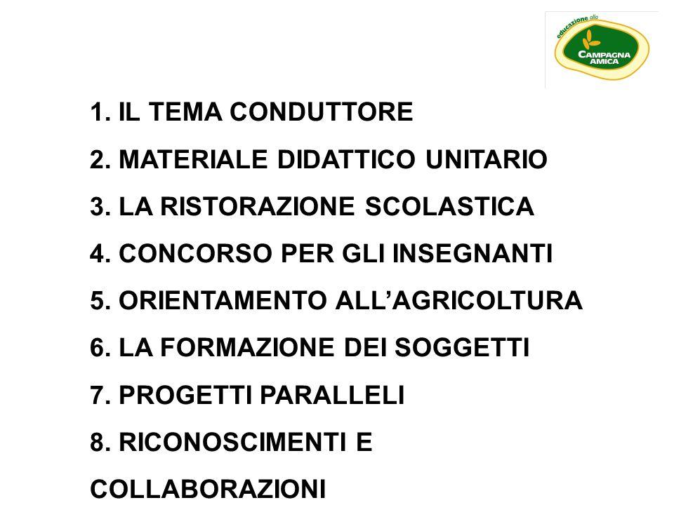 1.IL TEMA CONDUTTORE 2. MATERIALE DIDATTICO UNITARIO 3.