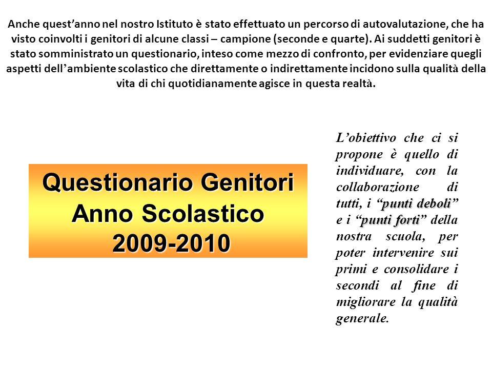 Questionario Genitori Anno Scolastico 2009-2010 2009-2010 punti deboli punti forti Lobiettivo che ci si propone è quello di individuare, con la collab