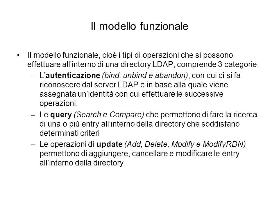 Il modello funzionale Il modello funzionale, cioè i tipi di operazioni che si possono effettuare allinterno di una directory LDAP, comprende 3 categor