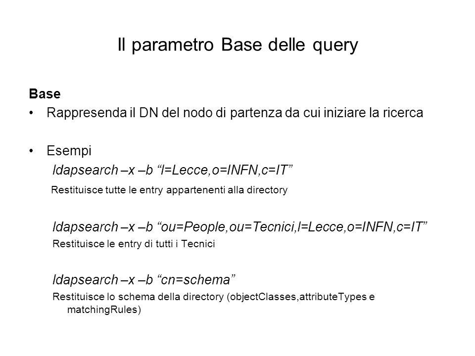 Il parametro Base delle query Base Rappresenda il DN del nodo di partenza da cui iniziare la ricerca Esempi ldapsearch –x –b l=Lecce,o=INFN,c=IT Resti