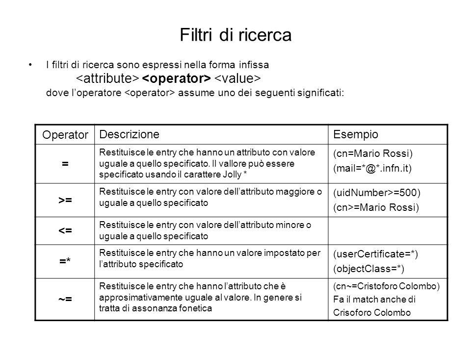 Filtri di ricerca I filtri di ricerca sono espressi nella forma infissa dove loperatore assume uno dei seguenti significati: Operator DescrizioneEsemp