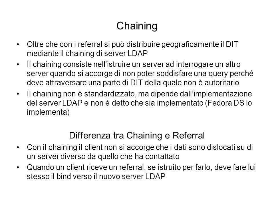 Chaining Oltre che con i referral si può distribuire geograficamente il DIT mediante il chaining di server LDAP Il chaining consiste nellistruire un s