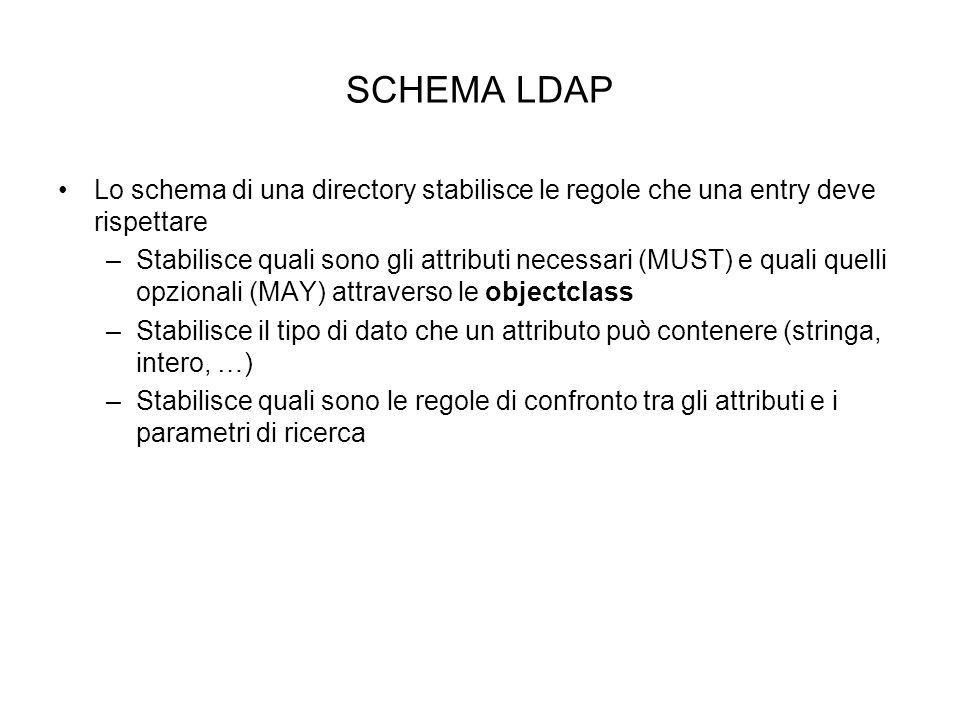 SCHEMA LDAP Lo schema di una directory stabilisce le regole che una entry deve rispettare –Stabilisce quali sono gli attributi necessari (MUST) e qual
