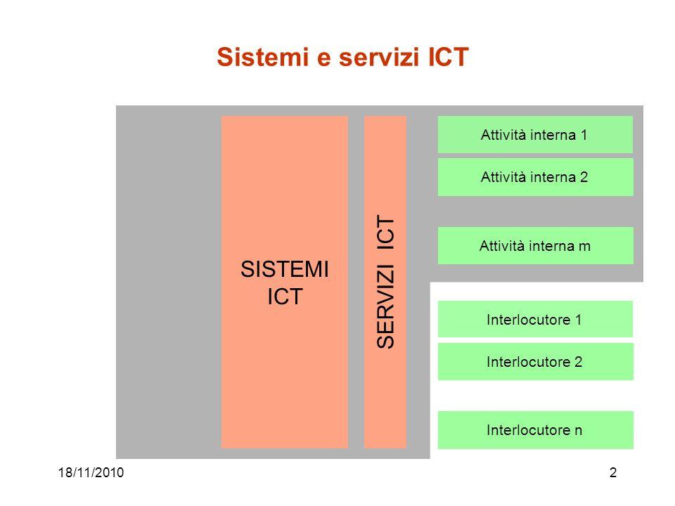 18/11/20103 Unità organizzativa ICT Tutte le organizzazioni hanno una o più unità organizzative (uffici, divisioni, direzioni, servizi) dedicati all ICT L articolo visto all inizio del corso la indica con –USI (Unità organizzativa dei Sistemi Informatici) Opera (casi estremi) –Realizzando sistemi e svolgendo servizi direttamente ( in- house ) –Affidandoli realizzazioni e servizi all esterno ( outsourcing )