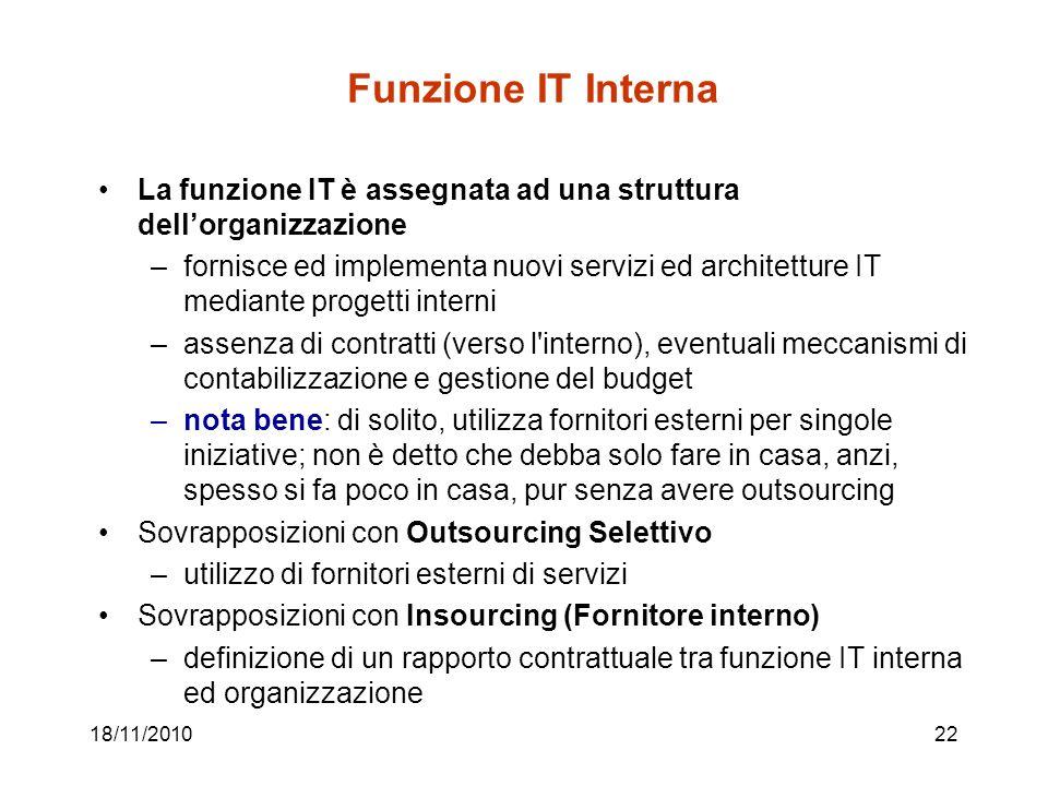18/11/201022 Funzione IT Interna La funzione IT è assegnata ad una struttura dellorganizzazione –fornisce ed implementa nuovi servizi ed architetture