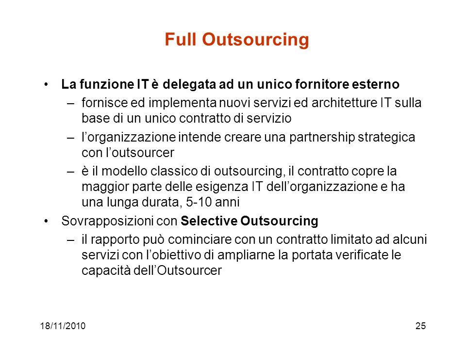18/11/201025 Full Outsourcing La funzione IT è delegata ad un unico fornitore esterno –fornisce ed implementa nuovi servizi ed architetture IT sulla b