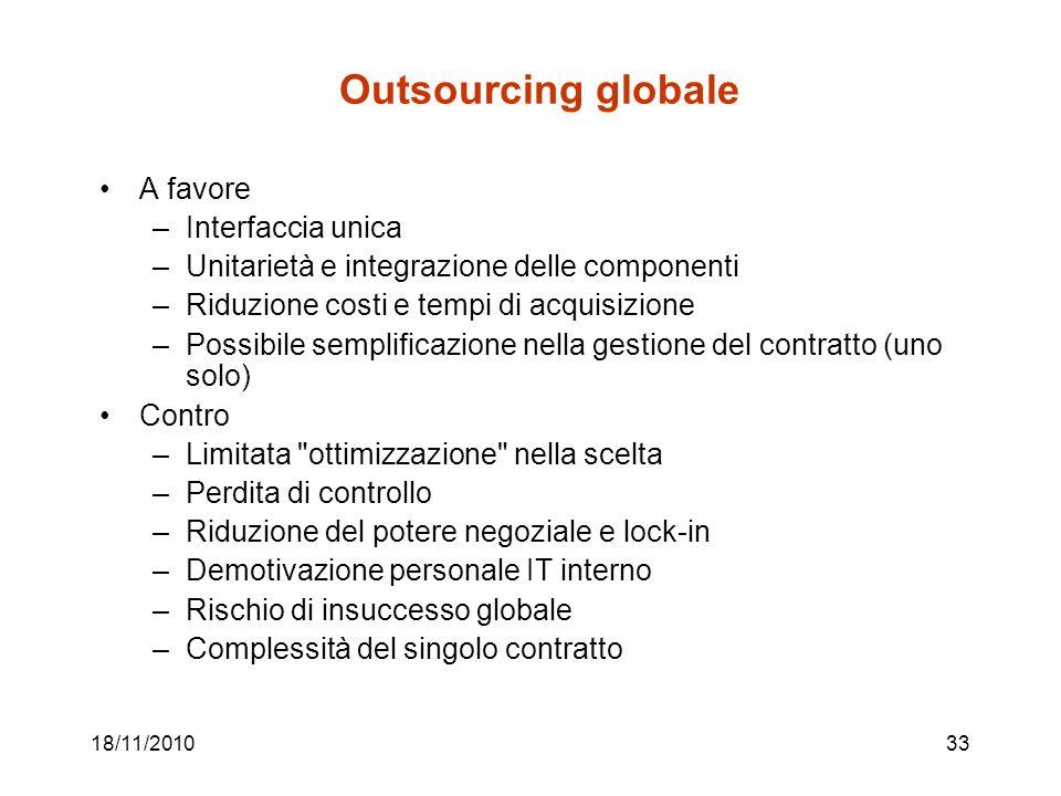 18/11/201033 Outsourcing globale A favore –Interfaccia unica –Unitarietà e integrazione delle componenti –Riduzione costi e tempi di acquisizione –Pos