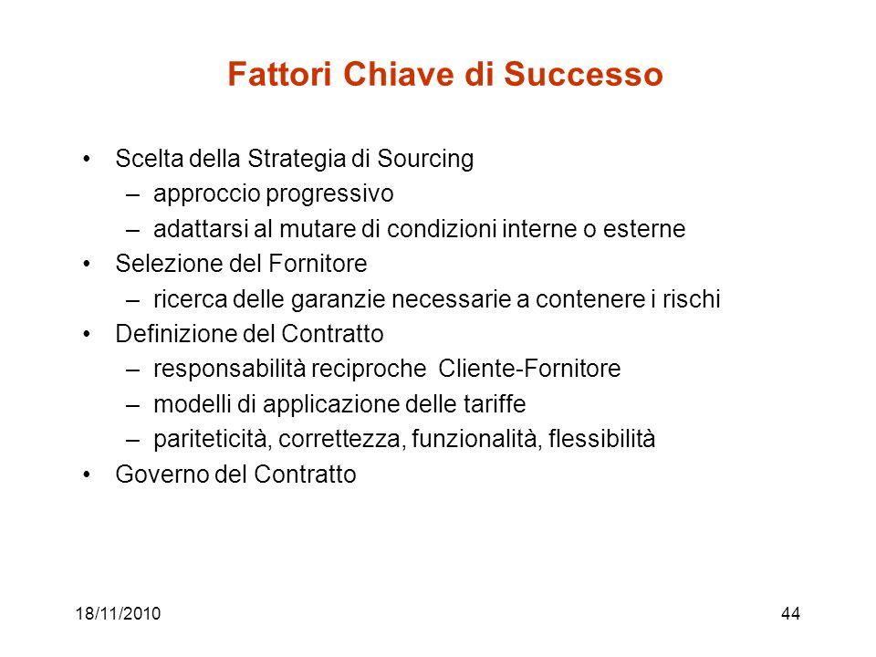18/11/201044 Fattori Chiave di Successo Scelta della Strategia di Sourcing –approccio progressivo –adattarsi al mutare di condizioni interne o esterne