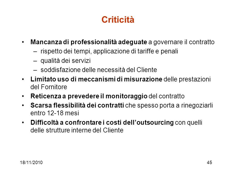 18/11/201045 Criticità Mancanza di professionalità adeguate a governare il contratto –rispetto dei tempi, applicazione di tariffe e penali –qualità de