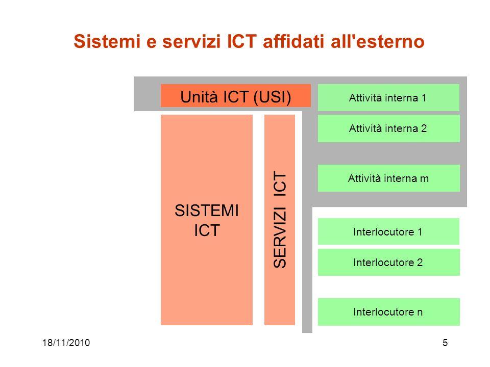 Sistemi e servizi ICT affidati all'esterno 18/11/20105 Attività interna 1 Attività interna 2 Attività interna m Interlocutore 1 Interlocutore 2 Interl